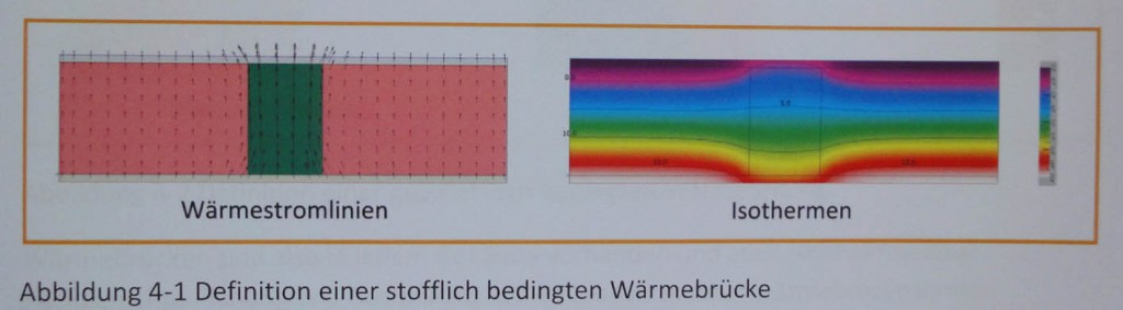 thermografie 4