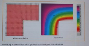 thermografie 5