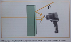 thermografie 2